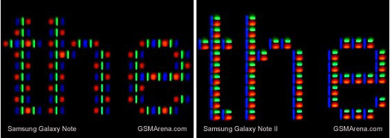 Galaxy Note II now uses RGB pixels instead of PenTile