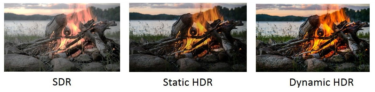 HDMI 2.1 dynamic HDR