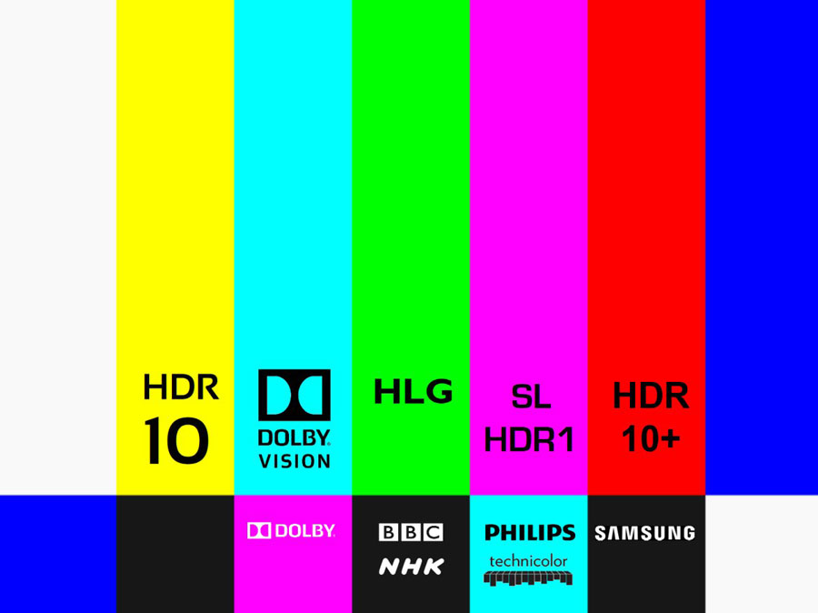 HDR video formats - the prospects