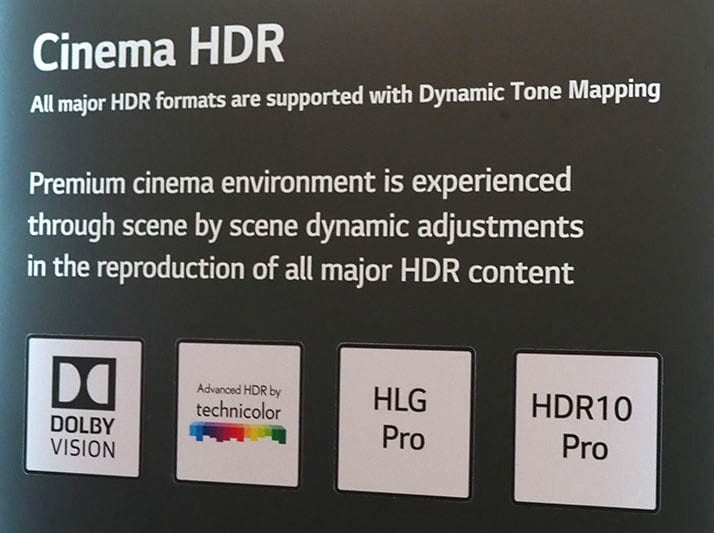 HDR terminology demystified