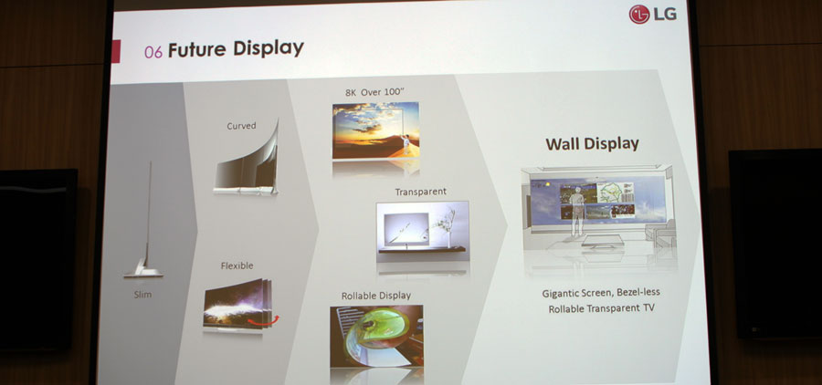 LG's plans for OLED