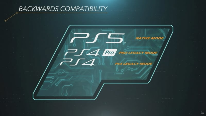 PS5 backwards compatibility