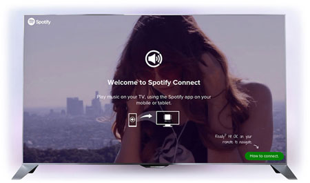 Spotify Connect