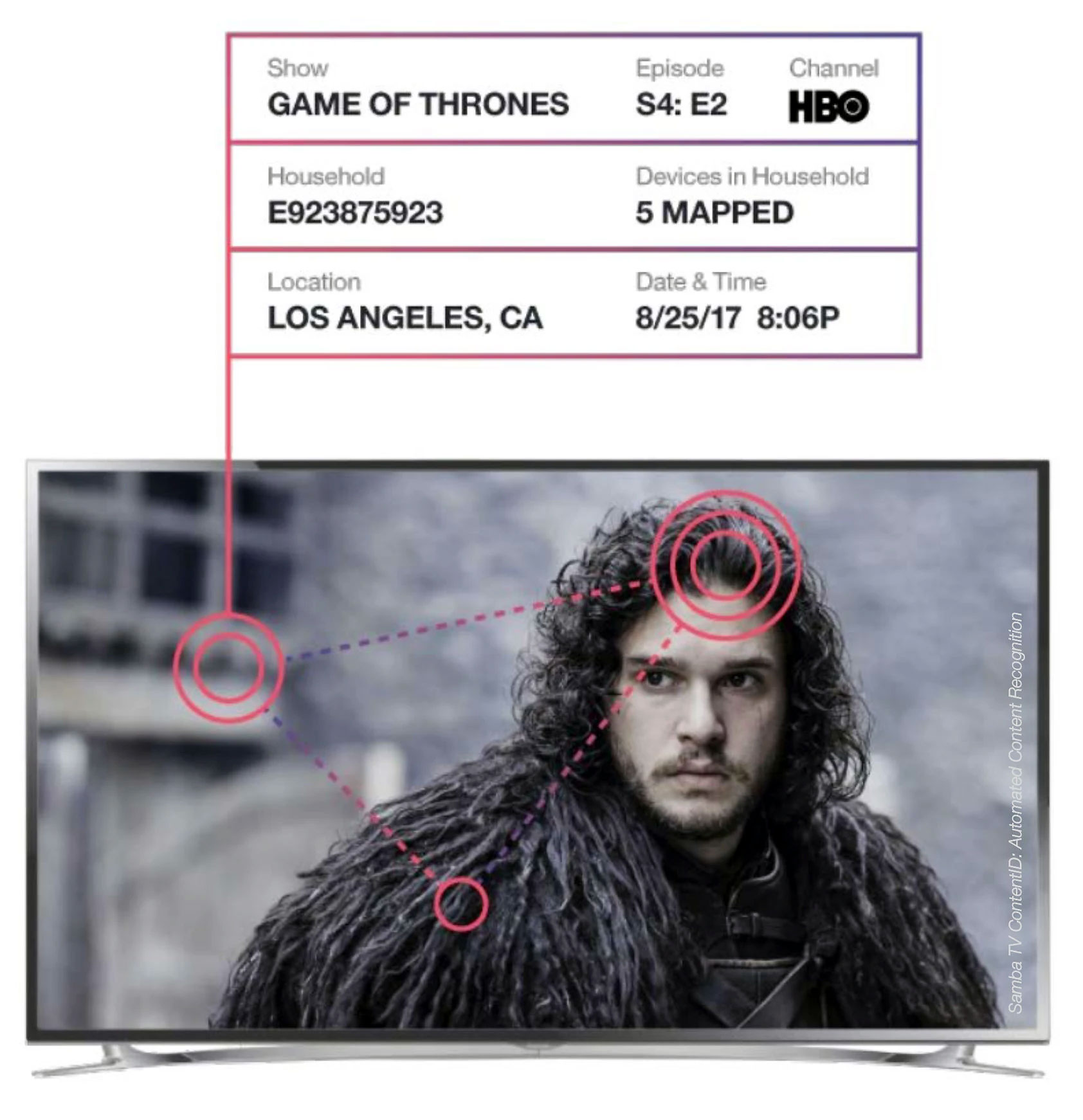 How Smart TVs can track everything you're watching