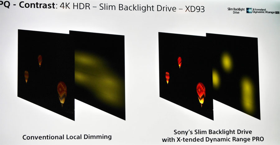 Sony Slim Backlight Drive