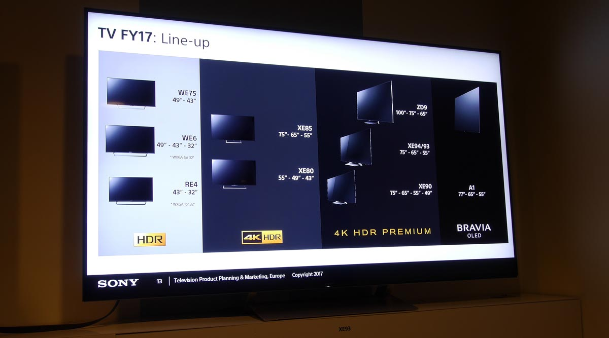 A Closer Look At Sony S 2017 Tv Line Up Flatpanelshd